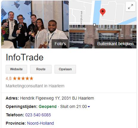 Google Mjin Bedrijf